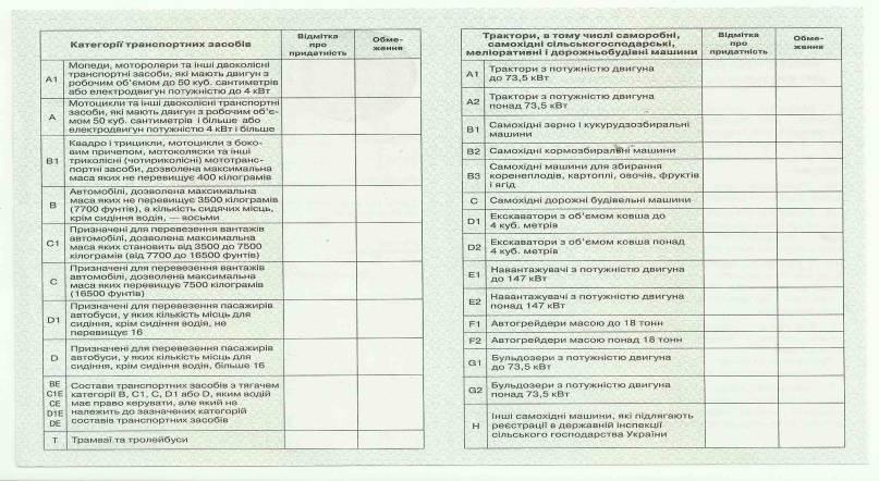 Цена медицинская справка для водителей водительская медицинская справка 2014 купить переделкино